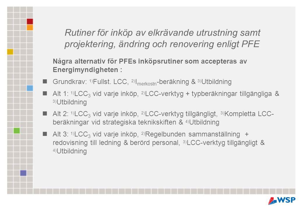 Några alternativ för PFEs inköpsrutiner som accepteras av Energimyndigheten : Grundkrav: 1) Fullst. LCC, 2) I merkostn -beräkning & 3) Utbildning Alt