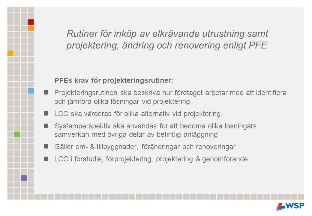 PFEs krav för projekteringsrutiner: Projekteringsrutinen ska beskriva hur företaget arbetar med att identifiera och jämföra olika lösningar vid projek