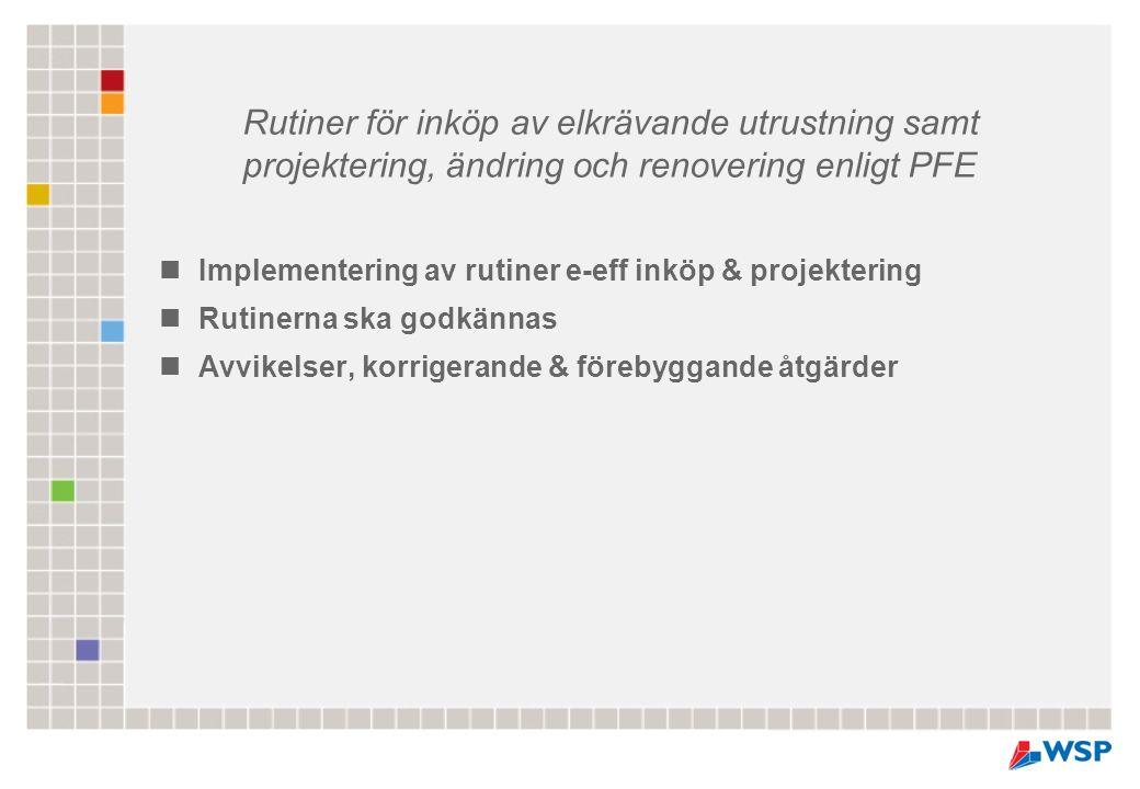 Implementering av rutiner e-eff inköp & projektering Rutinerna ska godkännas Avvikelser, korrigerande & förebyggande åtgärder Rutiner för inköp av elk