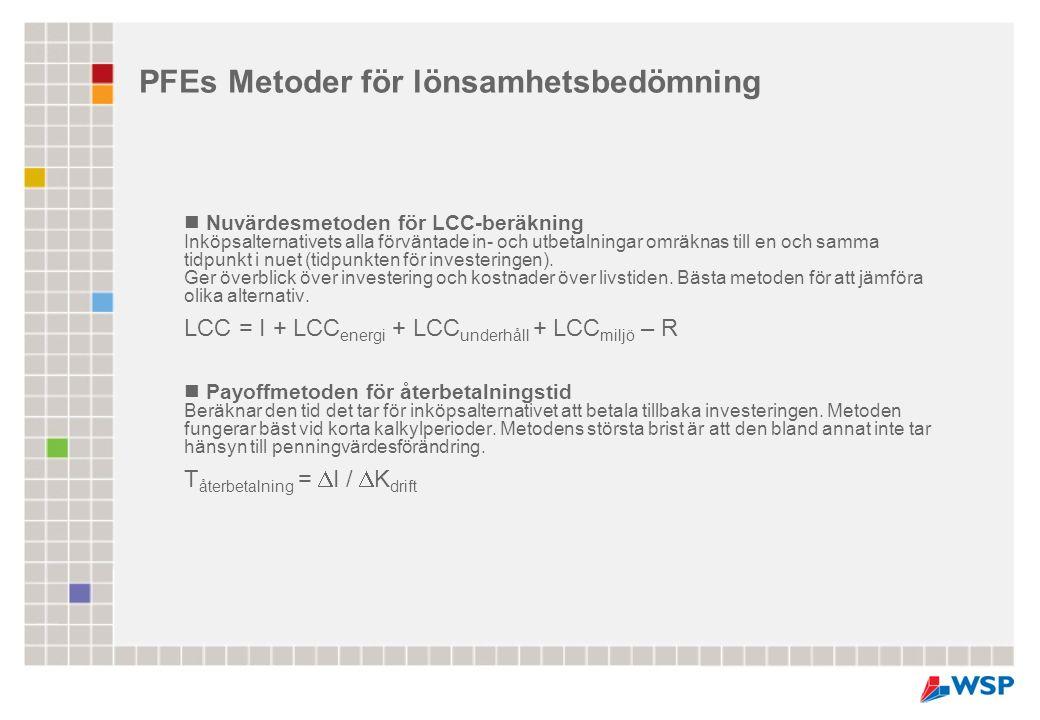 Nuvärdesmetoden för LCC-beräkning Inköpsalternativets alla förväntade in- och utbetalningar omräknas till en och samma tidpunkt i nuet (tidpunkten för
