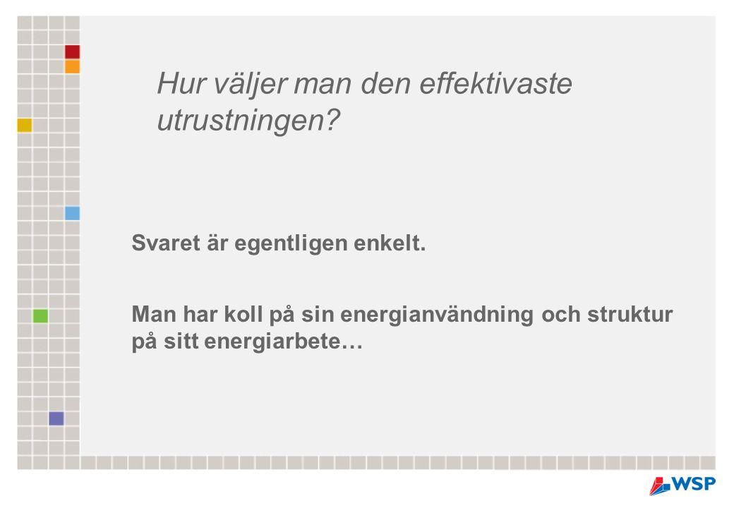 Några alternativ för PFEs inköpsrutiner som accepteras av Energimyndigheten : Grundkrav: 1) Fullst.
