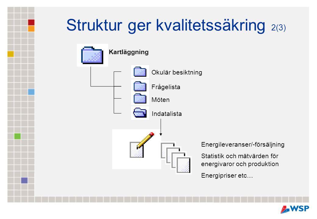 Kartläggning Okulär besiktning Frågelista Möten Indatalista Energileveranser/-försäljning Statistik och mätvärden för energivaror och produktion Energ