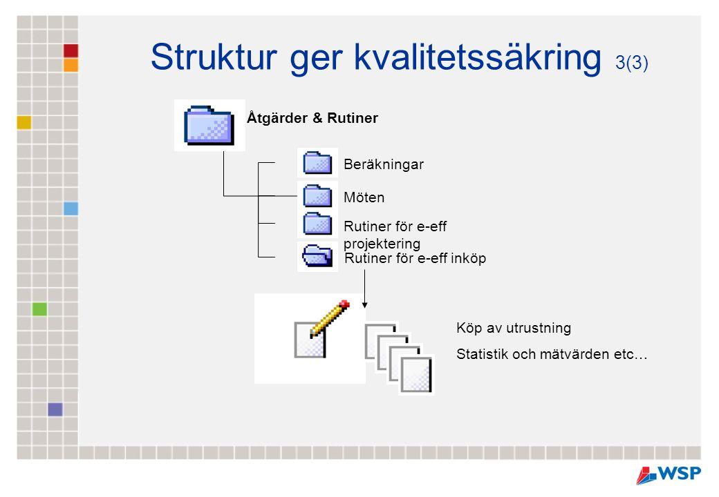 Åtgärder & Rutiner Beräkningar Möten Rutiner för e-eff projektering Rutiner för e-eff inköp Köp av utrustning Statistik och mätvärden etc… Struktur ge