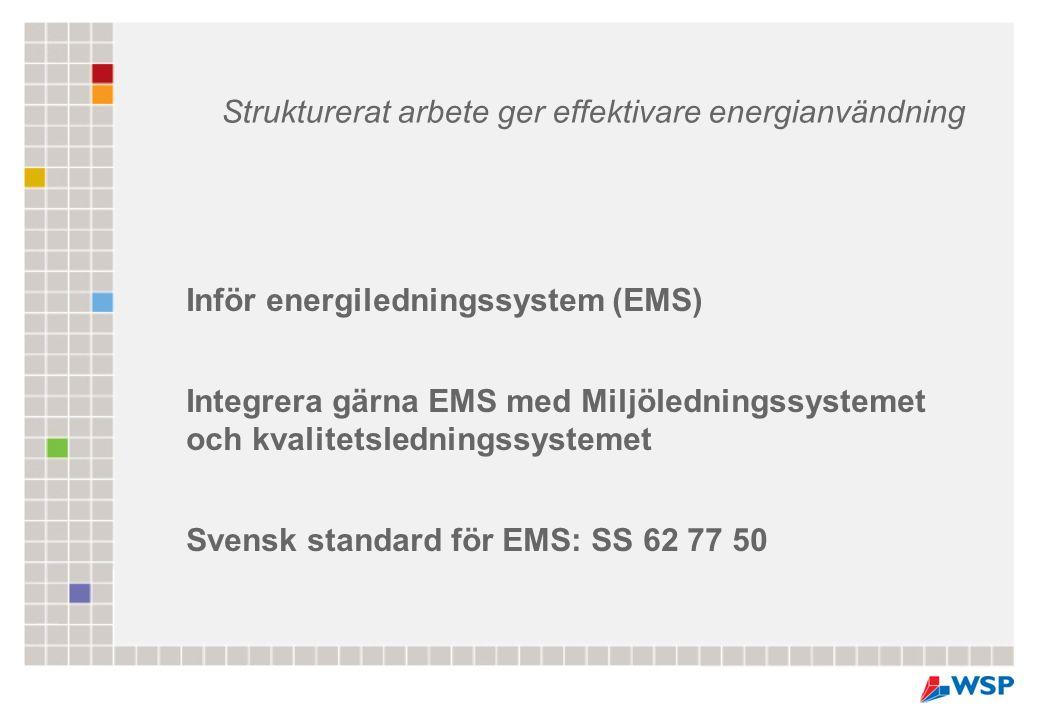 Inför energiledningssystem (EMS) Integrera gärna EMS med Miljöledningssystemet och kvalitetsledningssystemet Svensk standard för EMS: SS 62 77 50 Strukturerat arbete ger effektivare energianvändning
