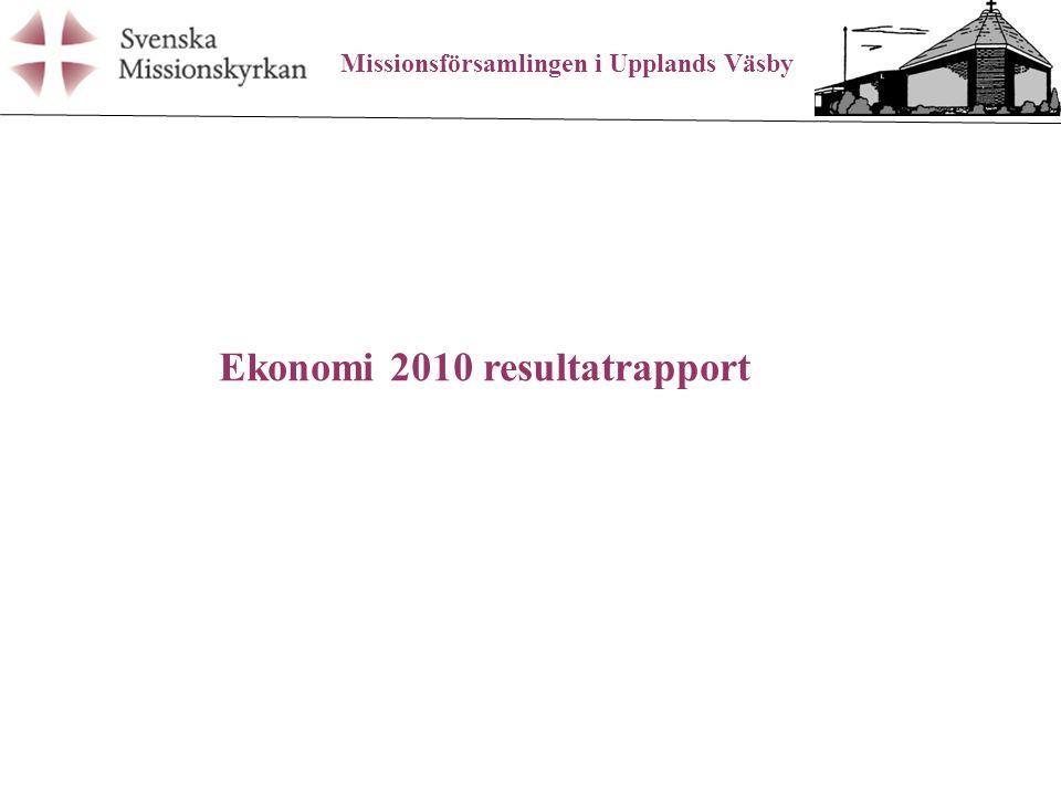 Missionsförsamlingen i Upplands Väsby Ekonomi 2010 resultatrapport