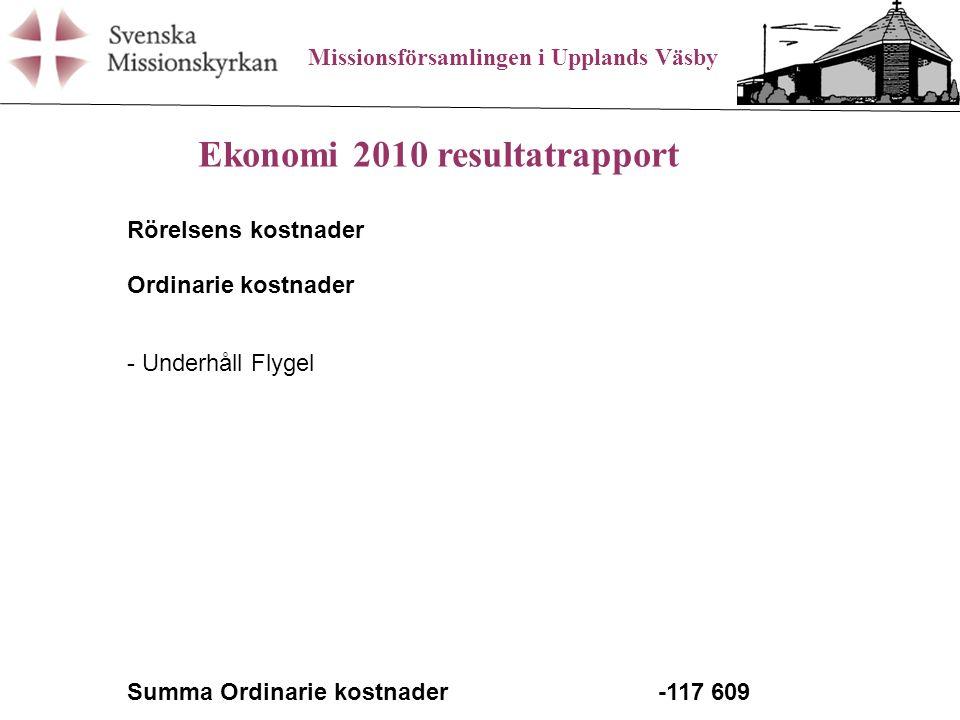 Missionsförsamlingen i Upplands Väsby Ekonomi 2010 resultatrapport Rörelsens kostnader Ordinarie kostnader - Underhåll Flygel Summa Ordinarie kostnader-117 609