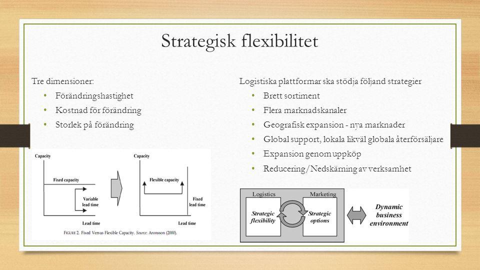 Strategisk flexibilitet Tre dimensioner: Förändringshastighet Kostnad för förändring Storlek på förändring Logistiska plattformar ska stödja följand strategier Brett sortiment Flera marknadskanaler Geografisk expansion - nya marknader Global support, lokala likväl globala återförsäljare Expansion genom uppköp Reducering/Nedskärning av verksamhet