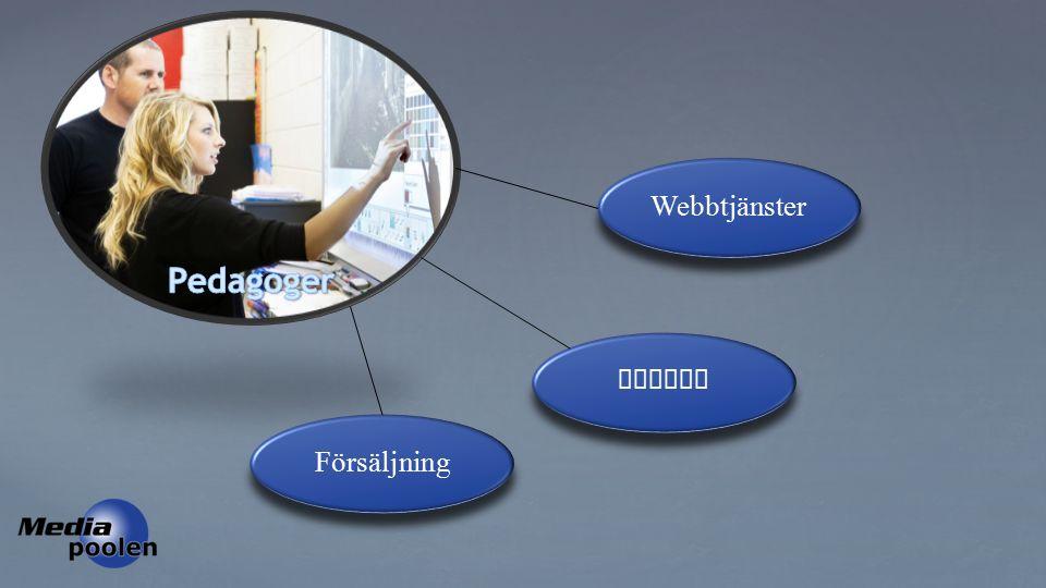 Webbtjänster Kurser Försäljning