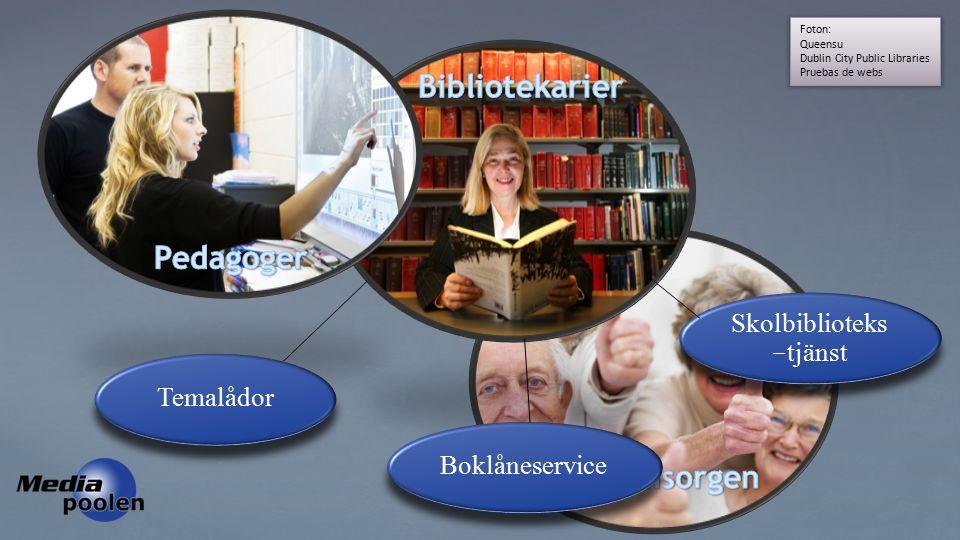 Skolbiblioteks - tjänst Skolbiblioteks - tjänst Boklåneservice Temalådor