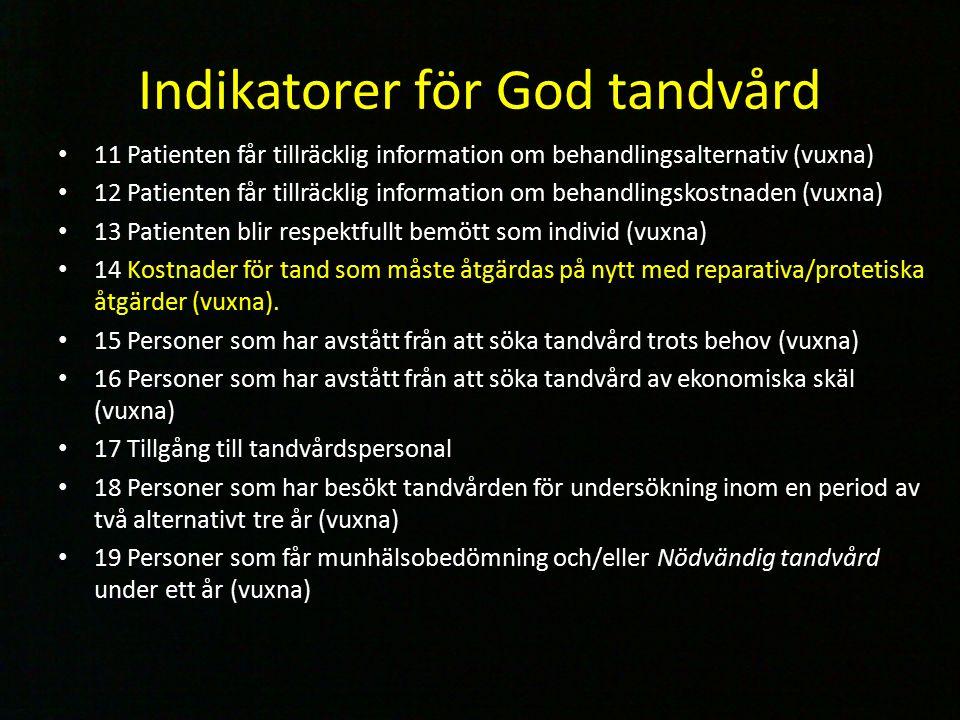 Indikatorer för God tandvård 11 Patienten får tillräcklig information om behandlingsalternativ (vuxna) 12 Patienten får tillräcklig information om beh
