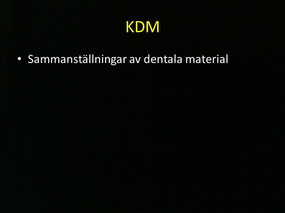 KDM Sammanställningar av dentala material