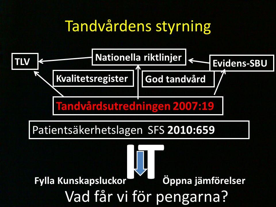 Tandvårdsutredningen 2006-2008 Tidigare Tandvårdsförsäkring (1974) urholkad Vad får vi för skatten vi betalar.