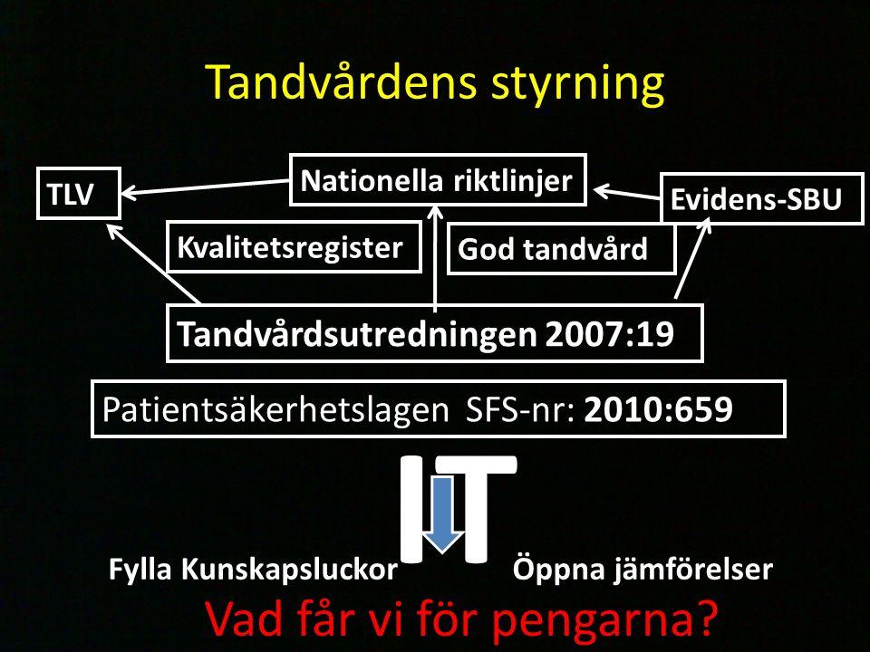Tandvårdsutredningen 2007:19 Evidens-SBU Kvalitetsregister TLV Nationella riktlinjer God tandvård IT Fylla KunskapsluckorÖppna jämförelser Vad får vi för pengarna.