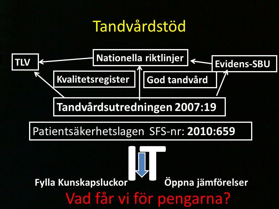 Tandvårdstöd Tandvårdsutredningen 2007:19 Evidens-SBU Kvalitetsregister TLV Nationella riktlinjer God tandvård IT Fylla KunskapsluckorÖppna jämförelse