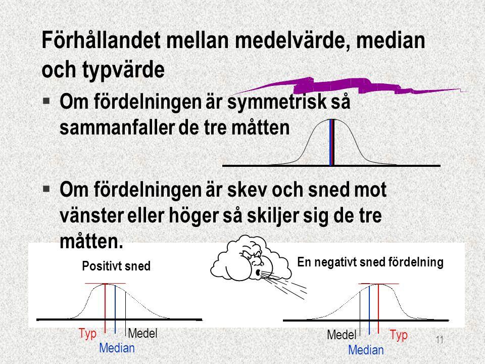 11 Positivt sned Medel Median Typ Medel Median Typ En negativt sned fördelning Förhållandet mellan medelvärde, median och typvärde § Om fördelningen är symmetrisk så sammanfaller de tre måtten § Om fördelningen är skev och sned mot vänster eller höger så skiljer sig de tre måtten.