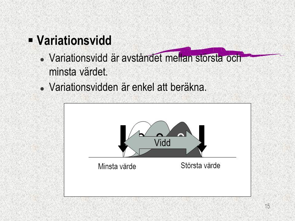 15 l Variationsvidd är avståndet mellan största och minsta värdet. l Variationsvidden är enkel att beräkna. ? ? ? Minsta värde Största värde Vidd § Va