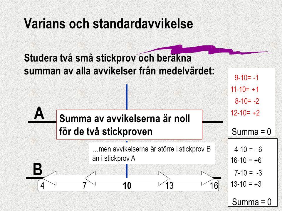 16 Varians och standardavvikelse Studera två små stickprov och beräkna summan av alla avvikelser från medelvärdet: 10 98 74 1112 1316 8-10= -2 9-10= -1 11-10= +1 12-10= +2 4-10 = - 6 7-10 = -3 13-10 = +3 16-10 = +6 Summa = 0 Medelvärdet är 10...