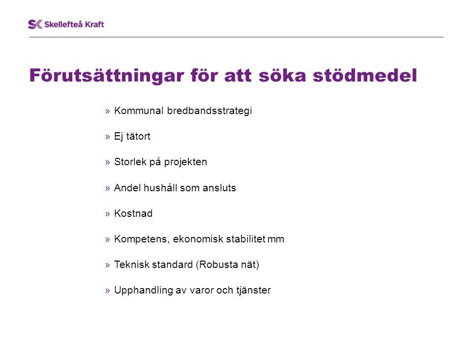Aktuella projekt Hemmistjärn Björnmoren - Brattliden Ersmarksbodarna Spisen -Kågemarken Tuvan samt delar av S Hedensbyn och S Bergsbyn Bockholmen-Nyhamn Furuögrund