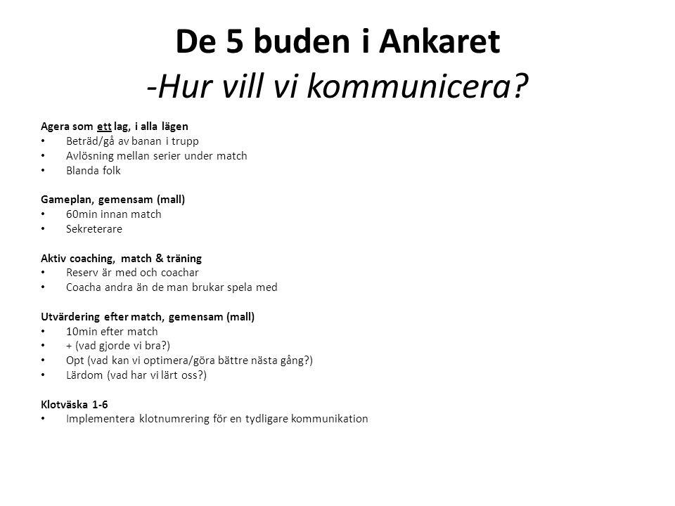 De 5 buden i Ankaret -Hur vill vi kommunicera.