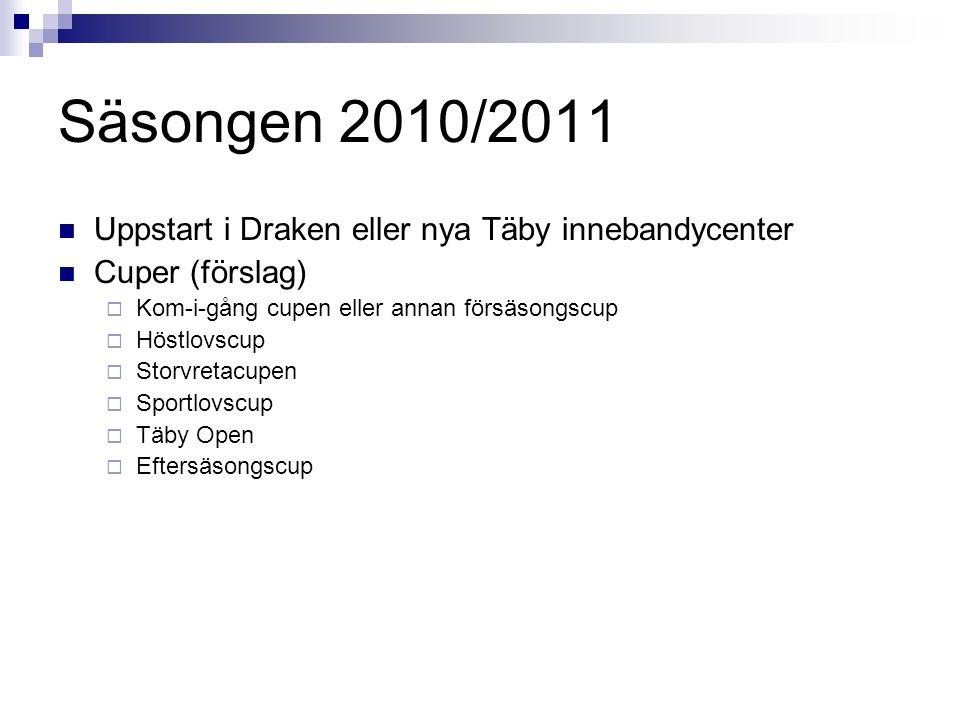 Säsongen 2010/2011 Uppstart i Draken eller nya Täby innebandycenter Cuper (förslag)  Kom-i-gång cupen eller annan försäsongscup  Höstlovscup  Storvretacupen  Sportlovscup  Täby Open  Eftersäsongscup
