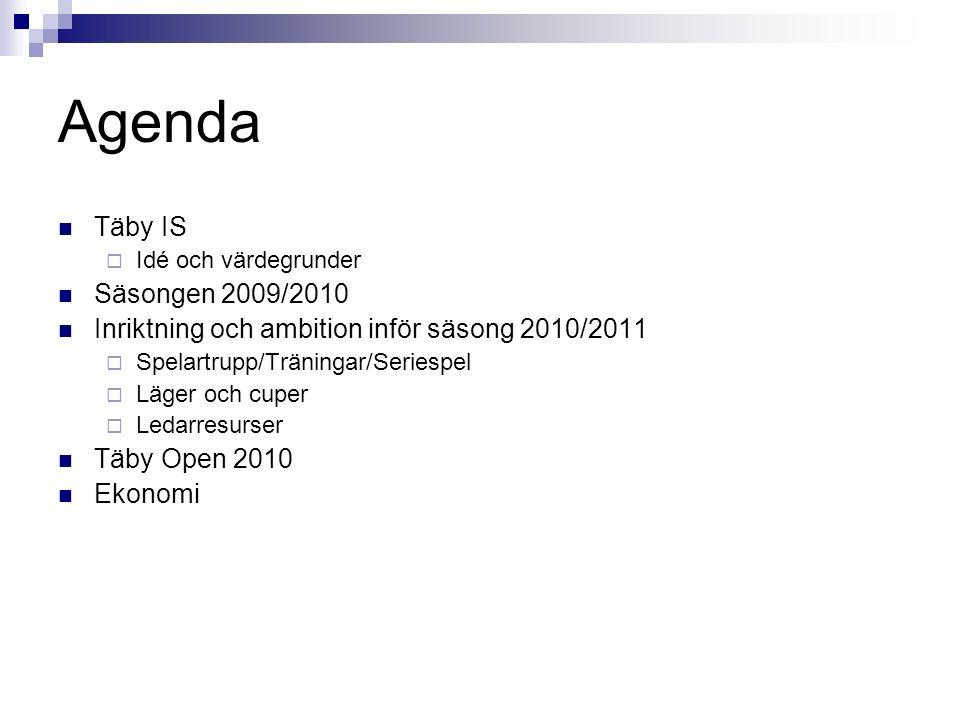 Idé Vision Täby IS Innebandy skall vara en i Sverige ledande innebandyförening för både bredd och elit.