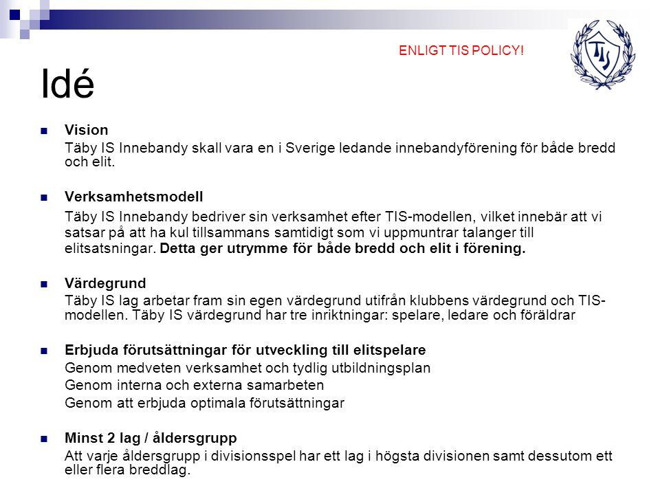 Agenda Täby IS  Idé och värdegrunder Säsongen 2009/2010 Inriktning och ambition inför säsong 2010/2011  Spelartrupp/Träningar/Seriespel  Läger och cuper  Ledarresurser Täby Open 2010 Ekonomi