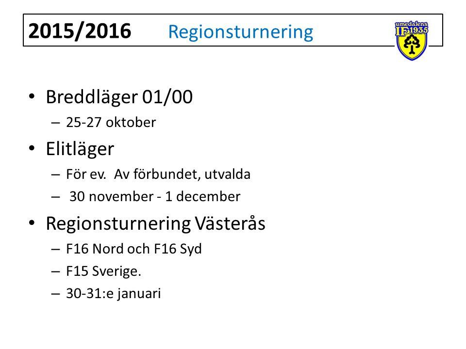 Breddläger 01/00 – 25-27 oktober Elitläger – För ev.