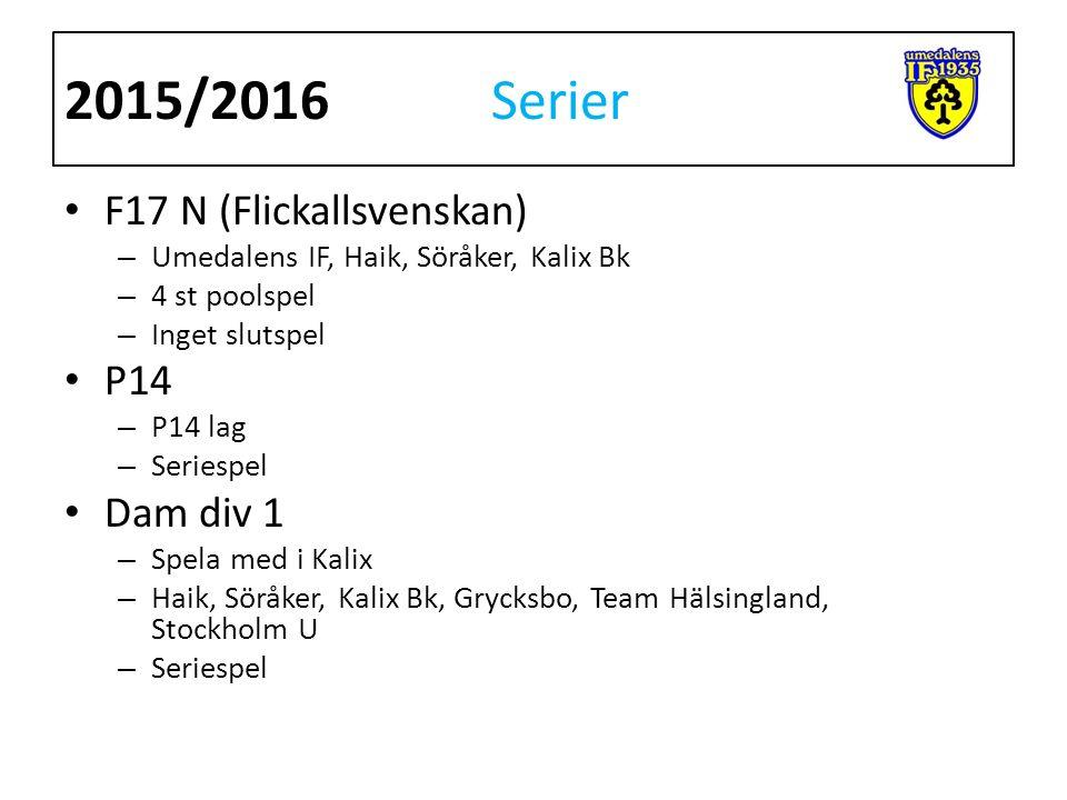 F17 N (Flickallsvenskan) – Umedalens IF, Haik, Söråker, Kalix Bk – 4 st poolspel – Inget slutspel P14 – P14 lag – Seriespel Dam div 1 – Spela med i Kalix – Haik, Söråker, Kalix Bk, Grycksbo, Team Hälsingland, Stockholm U – Seriespel 2015/2016 Serier