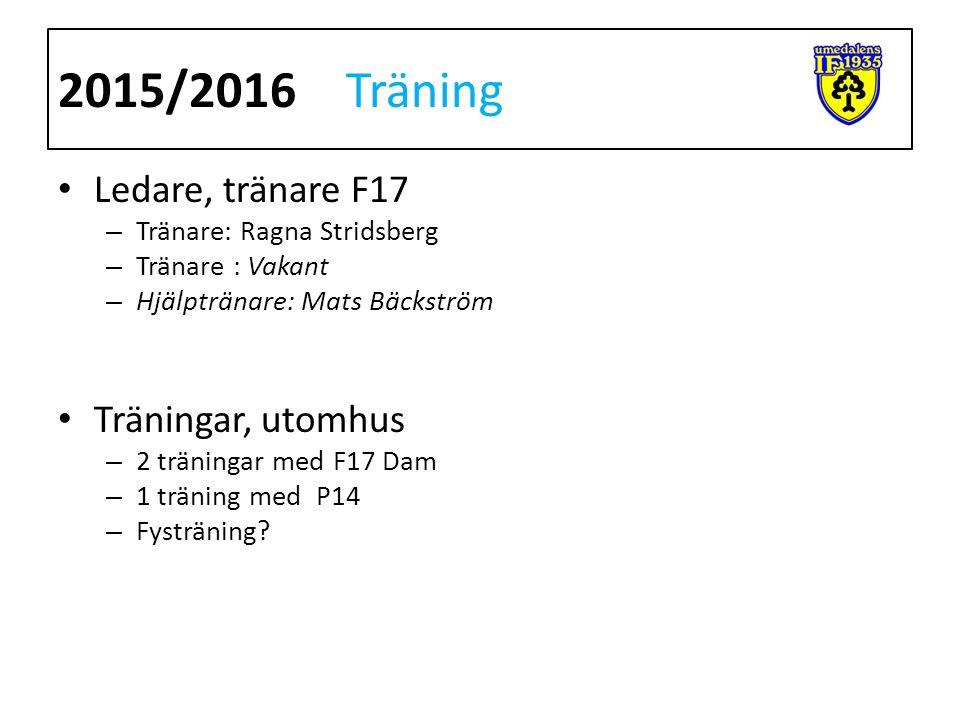 Ledare, tränare F17 – Tränare: Ragna Stridsberg – Tränare : Vakant – Hjälptränare: Mats Bäckström Träningar, utomhus – 2 träningar med F17 Dam – 1 träning med P14 – Fysträning.
