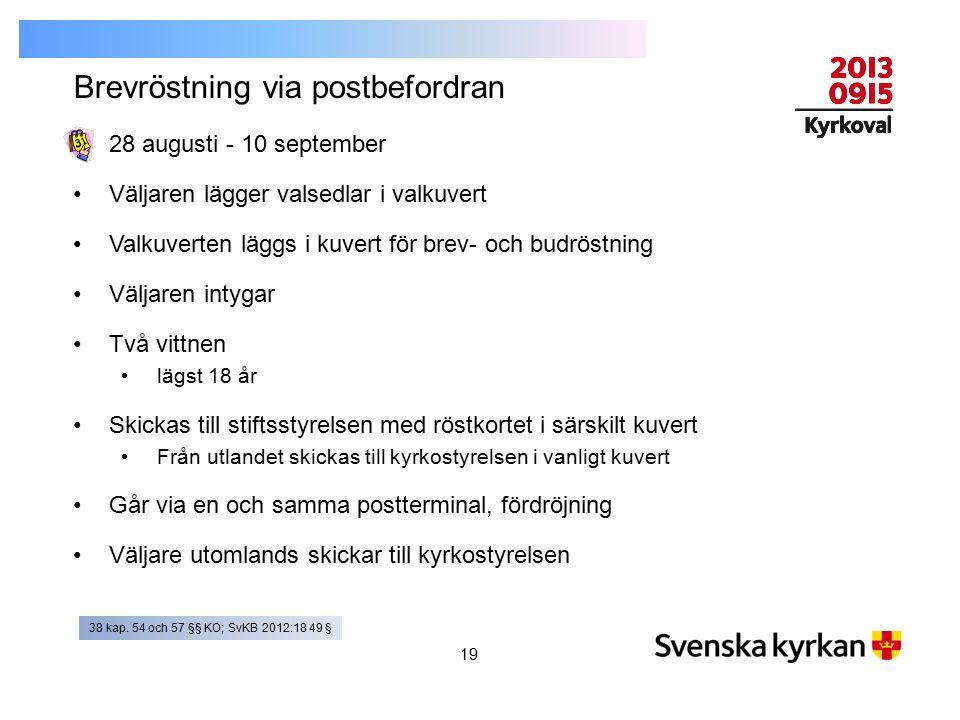 Brevröstning via postbefordran 28 augusti - 10 september Väljaren lägger valsedlar i valkuvert Valkuverten läggs i kuvert för brev- och budröstning Väljaren intygar Två vittnen lägst 18 år Skickas till stiftsstyrelsen med röstkortet i särskilt kuvert Från utlandet skickas till kyrkostyrelsen i vanligt kuvert Går via en och samma postterminal, fördröjning Väljare utomlands skickar till kyrkostyrelsen 38 kap.