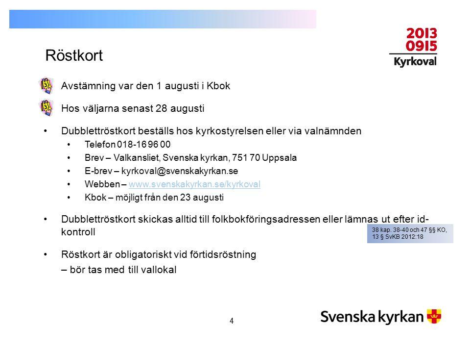 Extern valwebb Målgrupper: Röstberättigade Media Valnämnder Nomineringsgrupper www.svenskakyrkan.se/kyrkoval 35