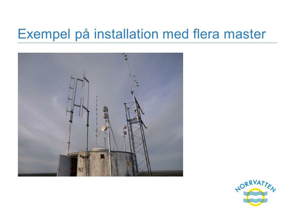 Exempel på mast med flera antenner