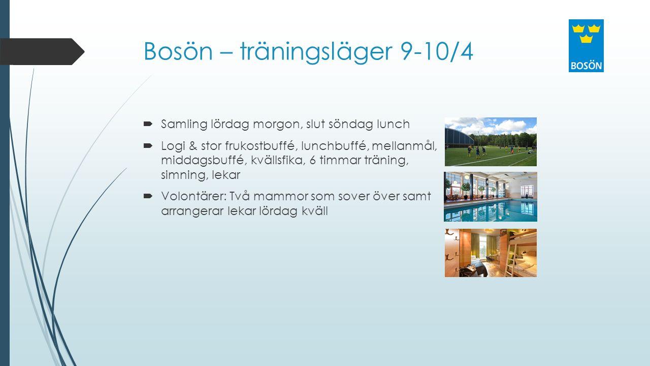 Bosön – träningsläger 9-10/4  Samling lördag morgon, slut söndag lunch  Logi & stor frukostbuffé, lunchbuffé, mellanmål, middagsbuffé, kvällsfika, 6 timmar träning, simning, lekar  Volontärer: Två mammor som sover över samt arrangerar lekar lördag kväll