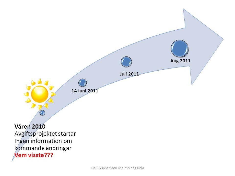 Våren 2010 Avgiftsprojektet startar. Ingen information om kommande ändringar Vem visste .