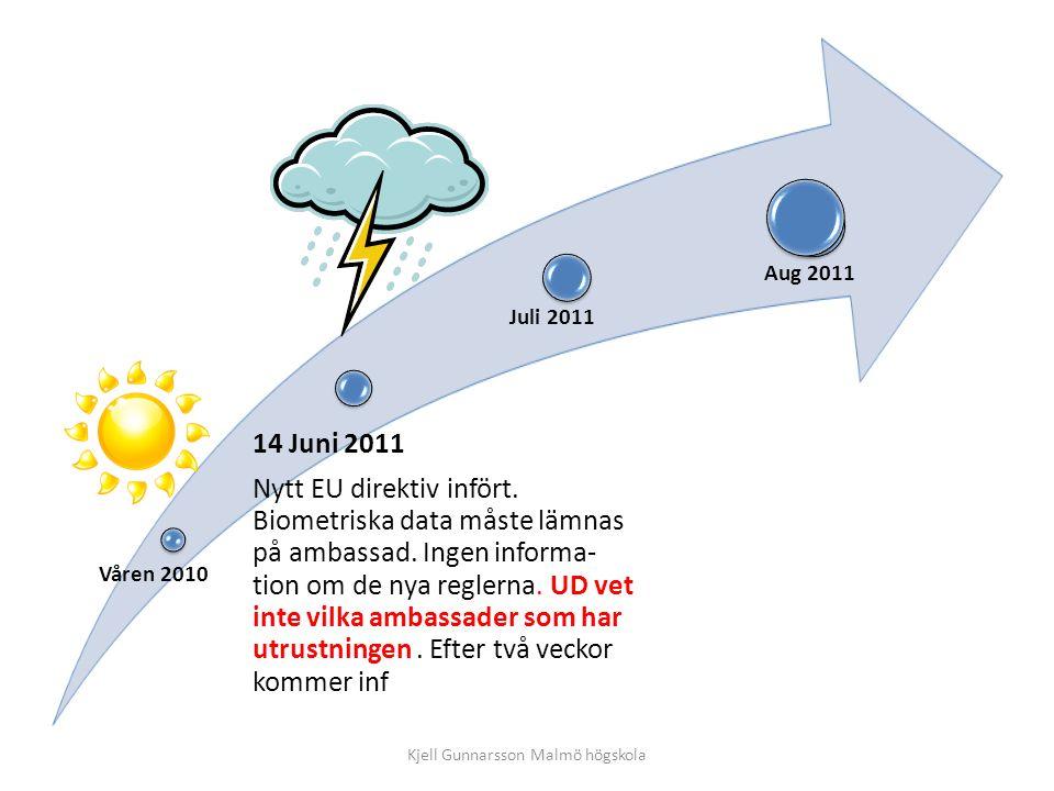 Våren 2010 14 Juni 2011 Juli 2011 Vädjan från sektorn.