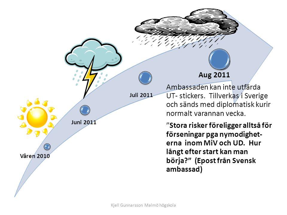 Våren 2010 Juni 2011 Juli 2011 Aug 2011 Ambassaden kan inte utfärda UT- stickers.