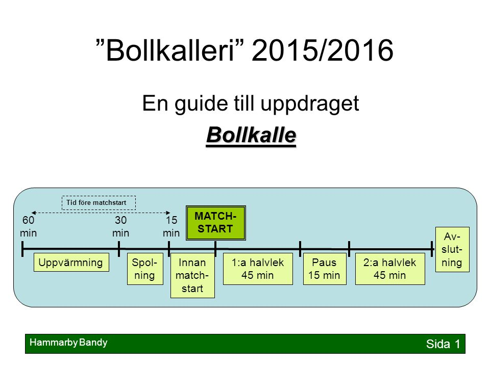 """Hammarby Bandy Sida 1 """"Bollkalleri"""" 2015/2016 En guide till uppdragetBollkalle 60 min 15 min +-0 30 min UppvärmningInnan match- start Spol- ning 1:a h"""