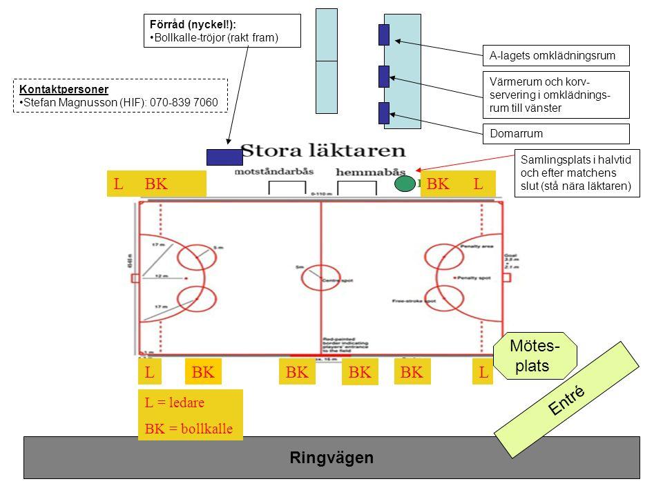 """Hammarby Bandy P-00""""Bollkalleri"""" 2011/12 Sida 2 Förråd (nyckel!): Bollkalle-tröjor (rakt fram) Mötes- plats A-lagets omklädningsrum Kontaktpersoner St"""