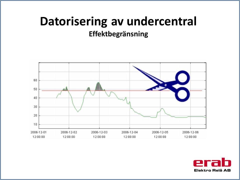 Datorisering av undercentral Effektbegränsning
