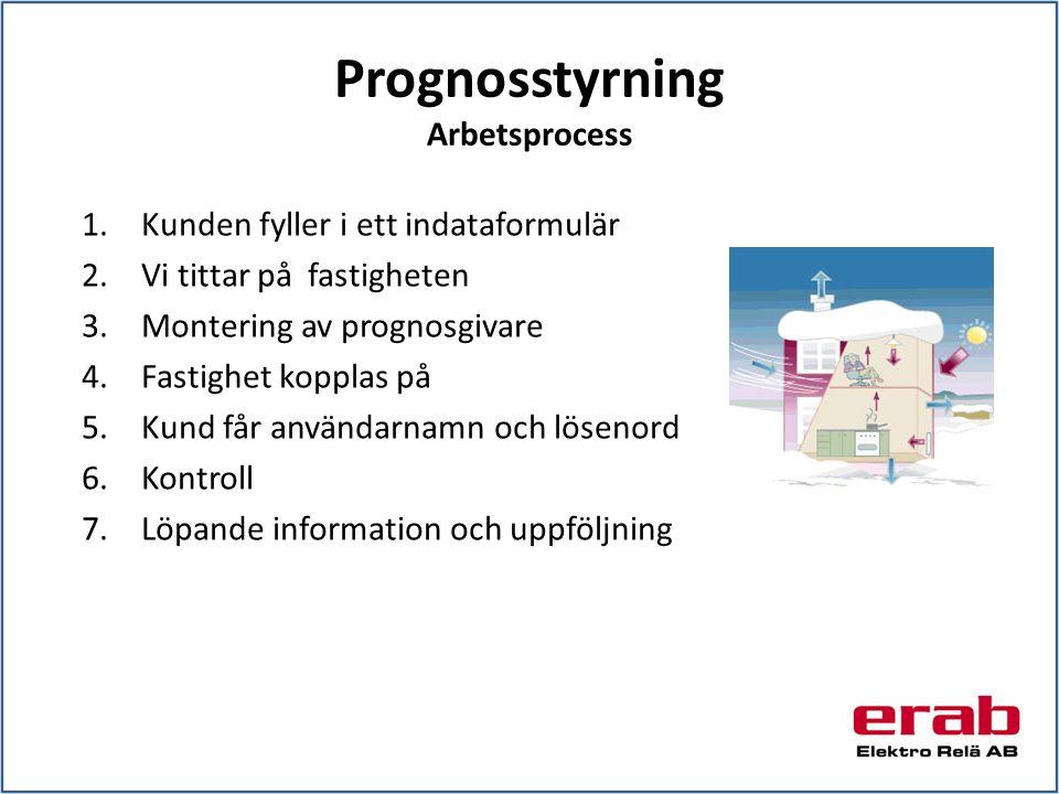 Prognosstyrning