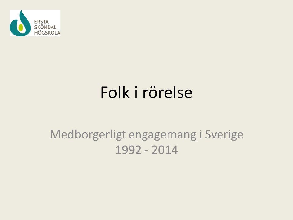 Folk i rörelse Medborgerligt engagemang i Sverige 1992 - 2014
