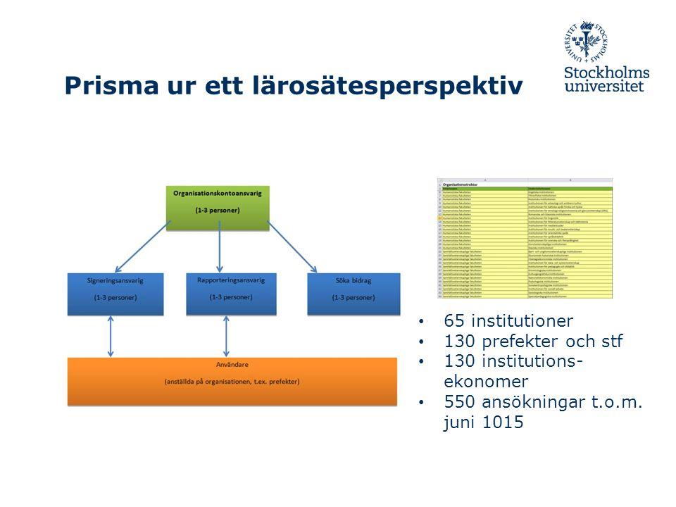 Prisma ur ett lärosätesperspektiv 65 institutioner 130 prefekter och stf 130 institutions- ekonomer 550 ansökningar t.o.m.