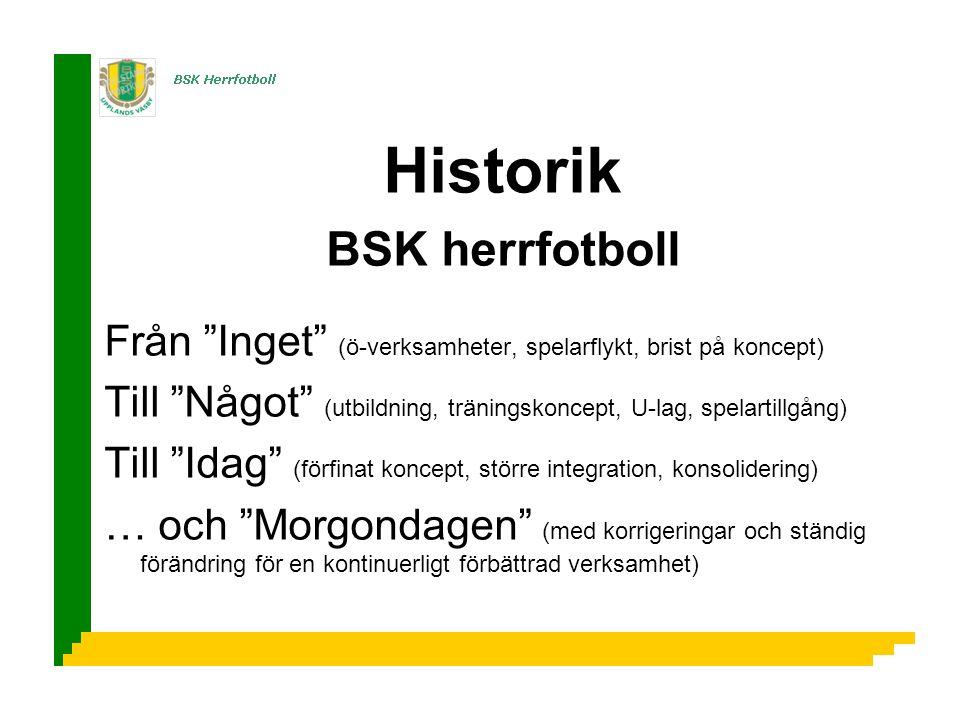 Historik BSK herrfotboll Från Inget (ö-verksamheter, spelarflykt, brist på koncept) Till Något (utbildning, träningskoncept, U-lag, spelartillgång) Till Idag (förfinat koncept, större integration, konsolidering) … och Morgondagen (med korrigeringar och ständig förändring för en kontinuerligt förbättrad verksamhet)
