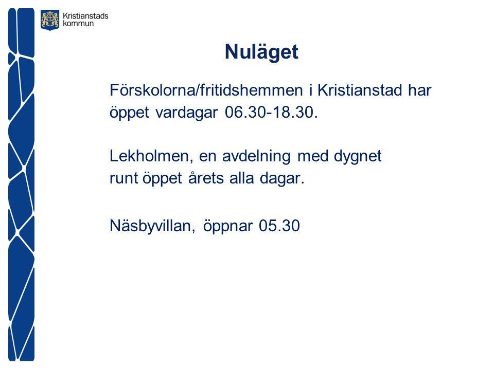 Nuläget Förskolorna/fritidshemmen i Kristianstad har öppet vardagar 06.30-18.30.