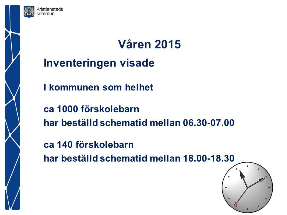 Våren 2015 Inventeringen visade I kommunen som helhet ca 1000 förskolebarn har beställd schematid mellan 06.30-07.00 ca 140 förskolebarn har beställd schematid mellan 18.00-18.30