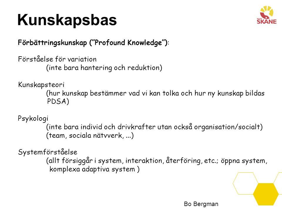 """Kunskapsbas Förbättringskunskap (""""Profound Knowledge""""): Förståelse för variation (inte bara hantering och reduktion) Kunskapsteori (hur kunskap bestäm"""