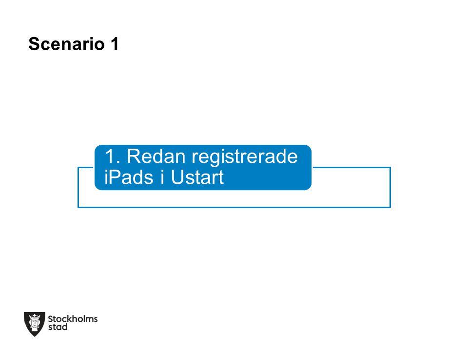 Första steget: Nollställ iPad 1 1 2a2a 2a2a 2b2b 2b2b 2c2c 2c2c