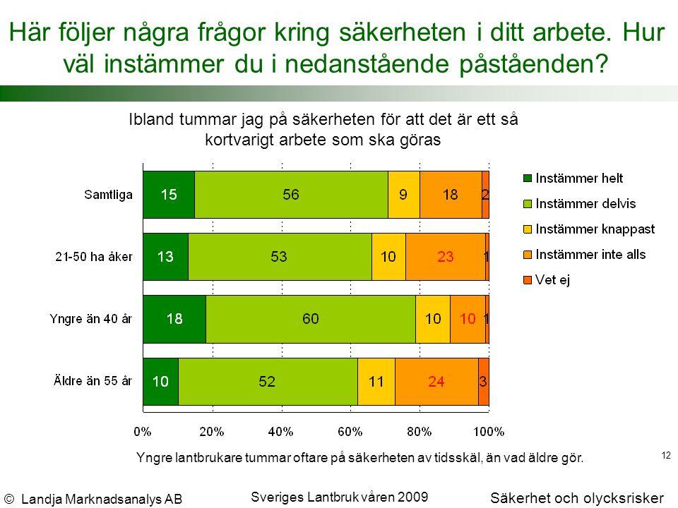 © Landja Marknadsanalys AB Säkerhet och olycksrisker Sveriges Lantbruk våren 2009 12 Här följer några frågor kring säkerheten i ditt arbete.