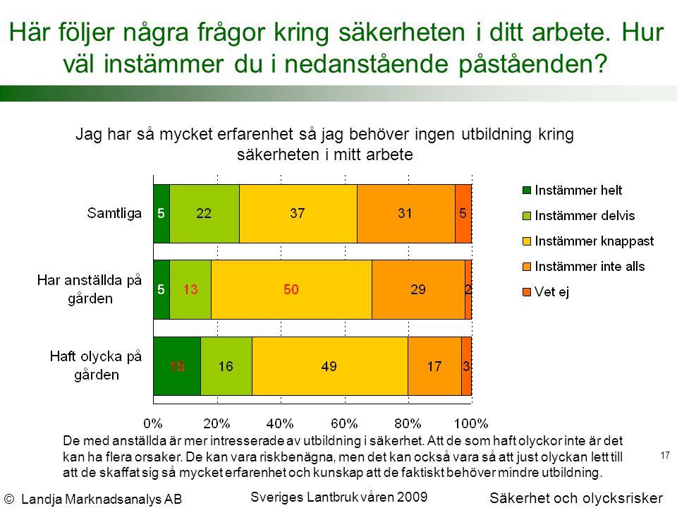 © Landja Marknadsanalys AB Säkerhet och olycksrisker Sveriges Lantbruk våren 2009 17 Här följer några frågor kring säkerheten i ditt arbete.