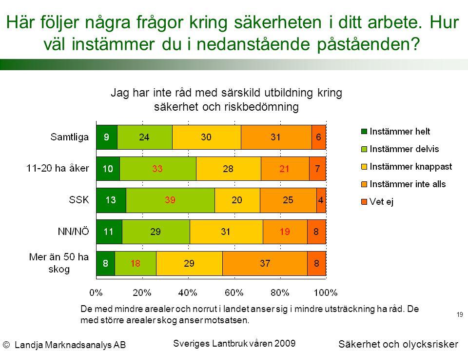 © Landja Marknadsanalys AB Säkerhet och olycksrisker Sveriges Lantbruk våren 2009 19 Här följer några frågor kring säkerheten i ditt arbete.